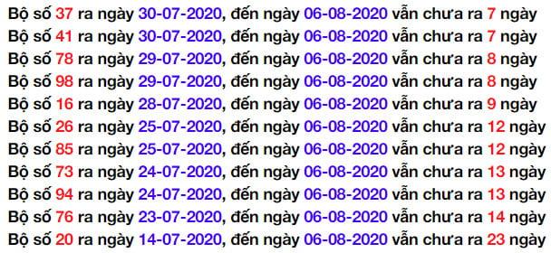 Bảng thống kê các cặp lô 7-8-2020
